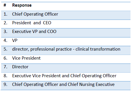 Figure 1- Declared Job Titles