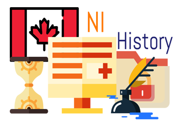 History Of Nursing Informatics In Canada Canadian Journal Of