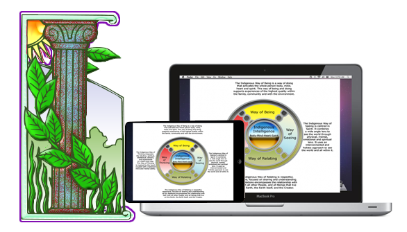 Figure 8: Vertical Climbers Layer of a Food Forest Garden and the corresponding iBook Author resources technology layer