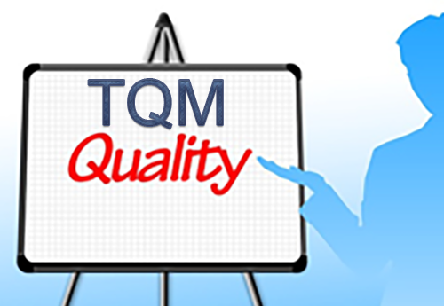 The impact of Total Quality Management (TQM)